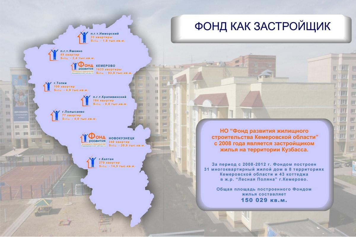 «Фонд развития жилищного строительства Кемеровской области»